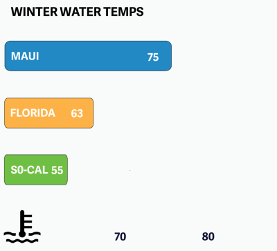 winter-water-temps4